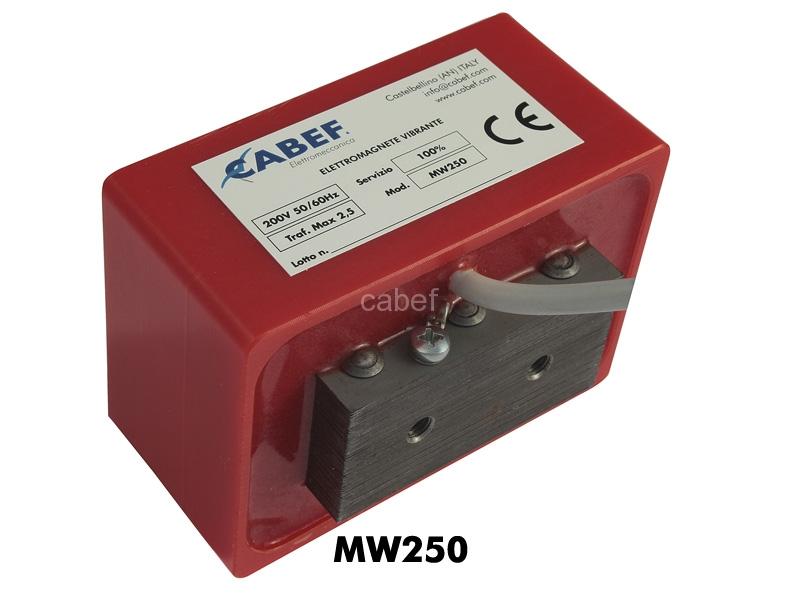 MW250